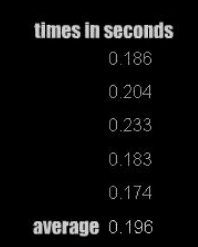 Whats your fastest reaction time?