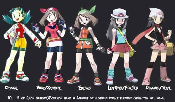 The Girls of Pokemon-And Why We Heart Them! - Gurlcom