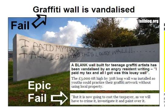 Graffiti should be allowed