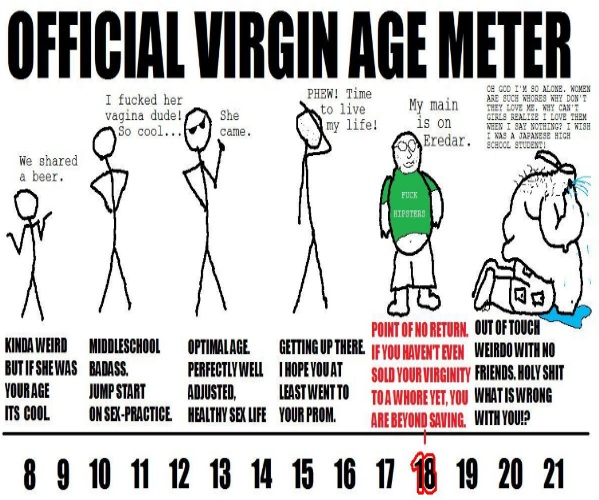 Age boys lose virginity