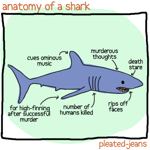 Sharks! My fish of choice. You?