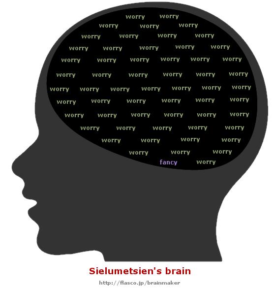 Post your brain