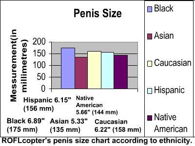 Affecting drug info penis size