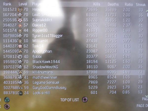 The Cod Modern Warfare Clan