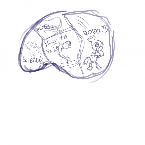 Draw your brain!