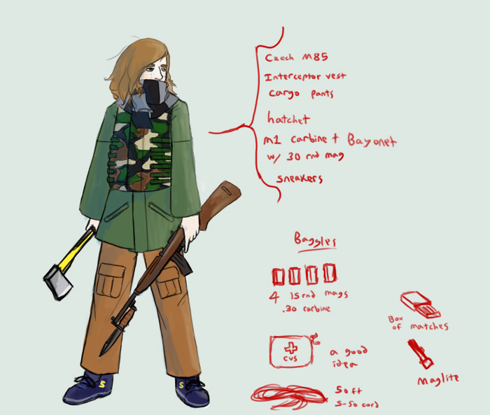 Your Zombie Survival Kit/outfit