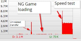 NG Performance Boost!