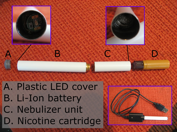 E-cigarettes With Weed Cartridges
