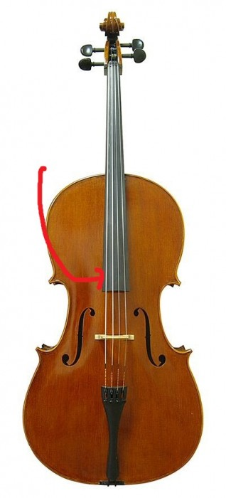 THe C-String!