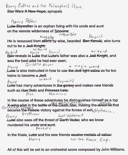 Top 10 Reasons Harry Potter Sucks