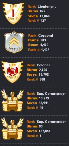 Blam/Protection Stat Whores