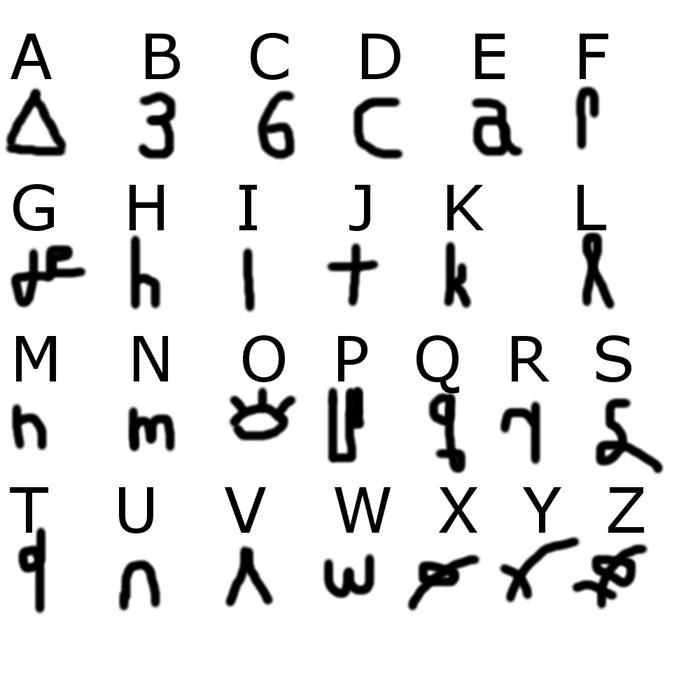 i made a alphabet