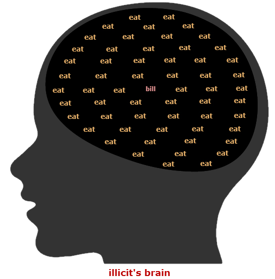 Post your brain