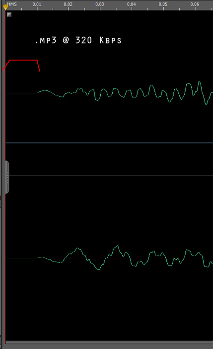 Questions On Mp3s And Wavs