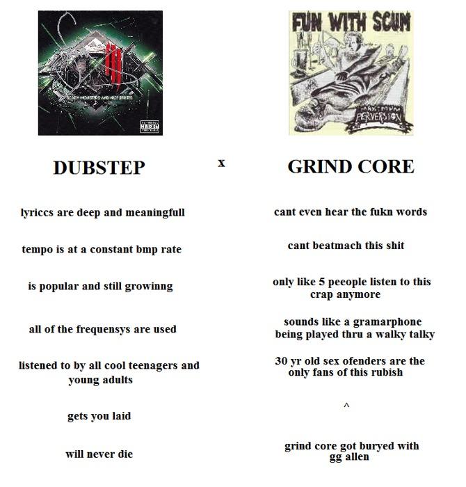 The Genre Wars