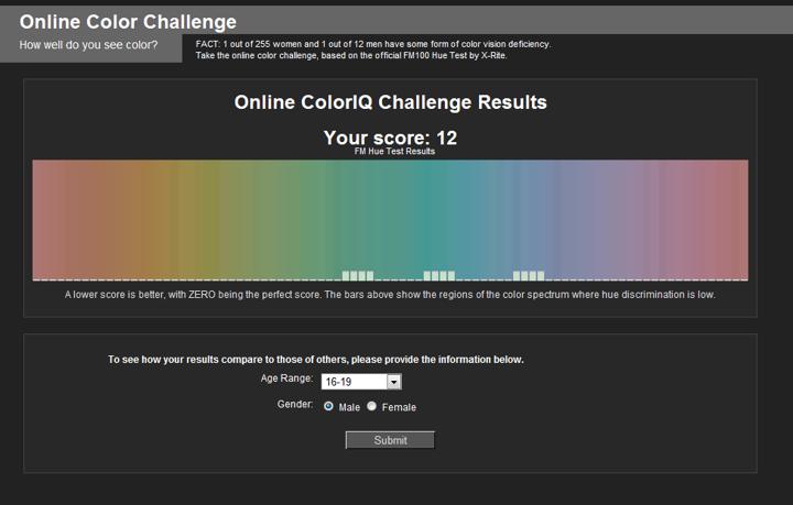 Color Blind artists