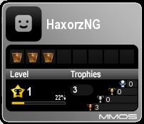 Official Ng Trophy Leaderboard