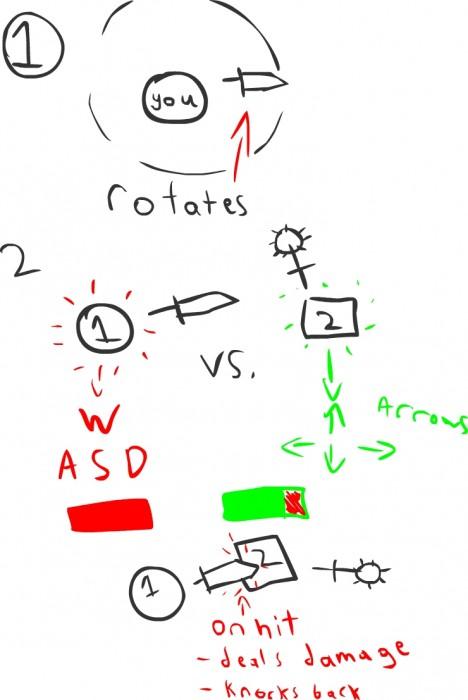 Artist+game idea needs programer