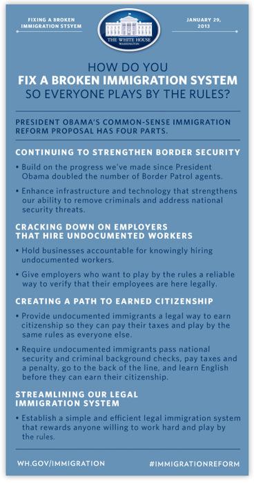 Bipartisan Immigration Reform