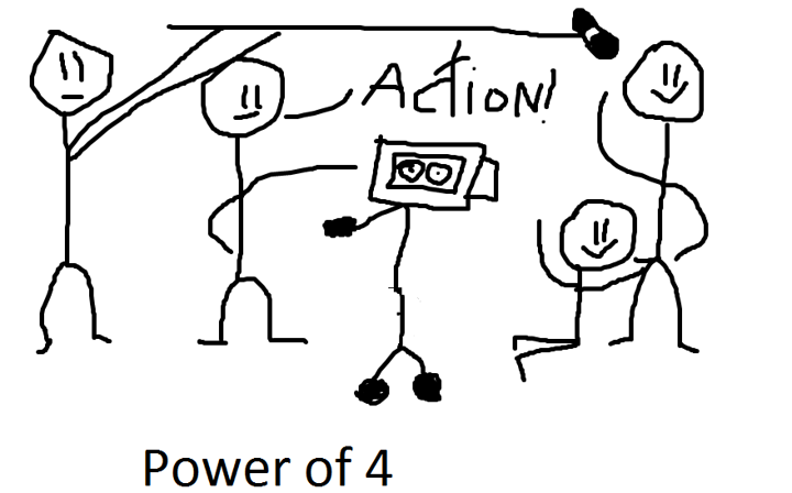 Power of Four Summer Game Dev Event